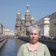 Нина Губчик on My World.