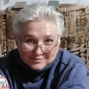 Ирина Халанская on My World.