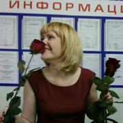 Лара Найденова on My World.